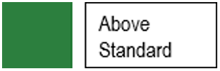 Above standard icon. Icon indicating student achieved above standard.